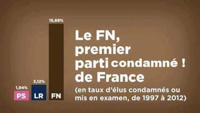 elus-condamnation-fn-premier