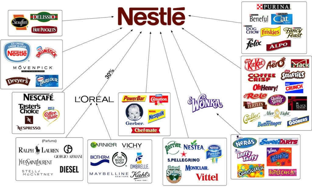 nestle-marques-boycott
