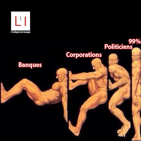systeme-banque-lobbies-politiques