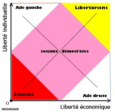 diagramme_de_nolan