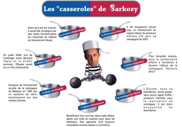casseroles-affaires-justice-sarko